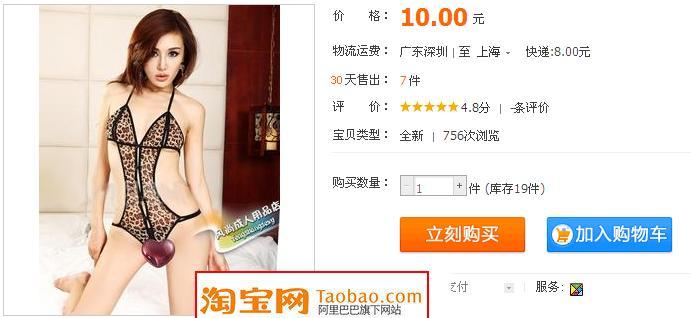Online Clothing Buying Habit of Chinese Girls (north)