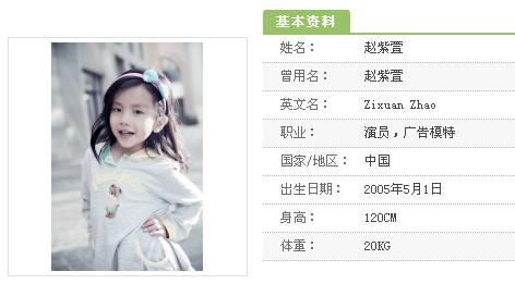 """Children Models New """"Cash-Cow"""" in China"""
