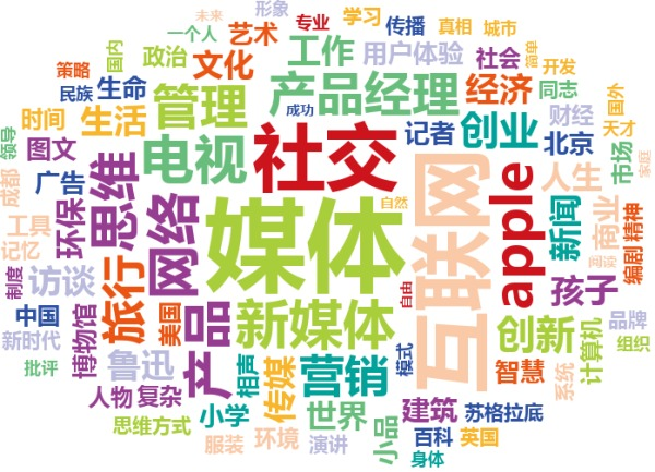 China Social Media Agency
