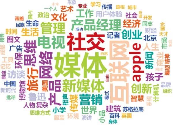 social media China