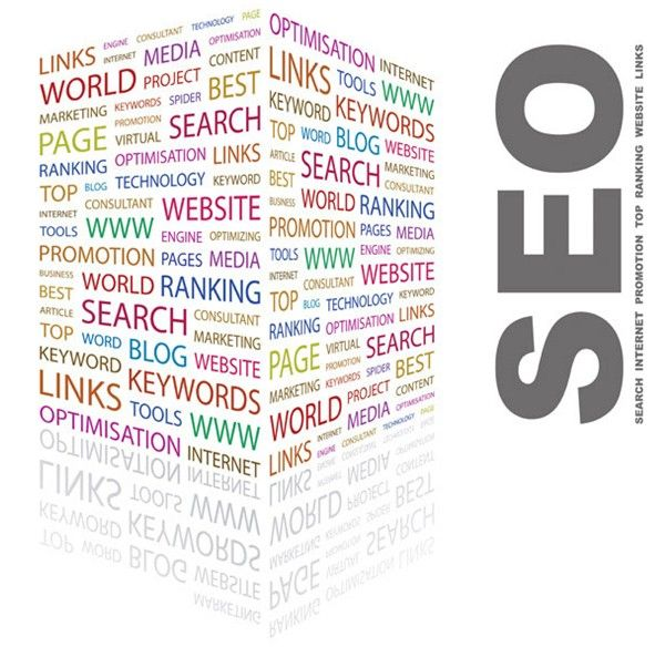 How to understand SEO Marketing ?