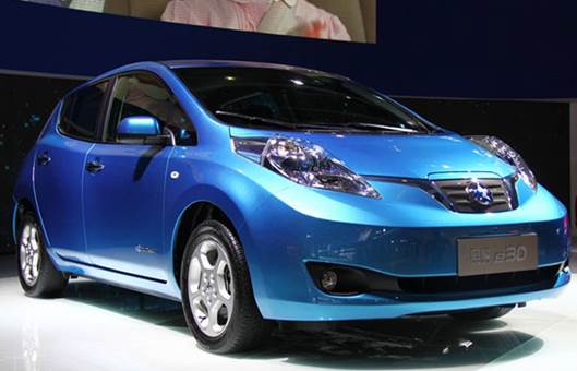 Automobile industry in China