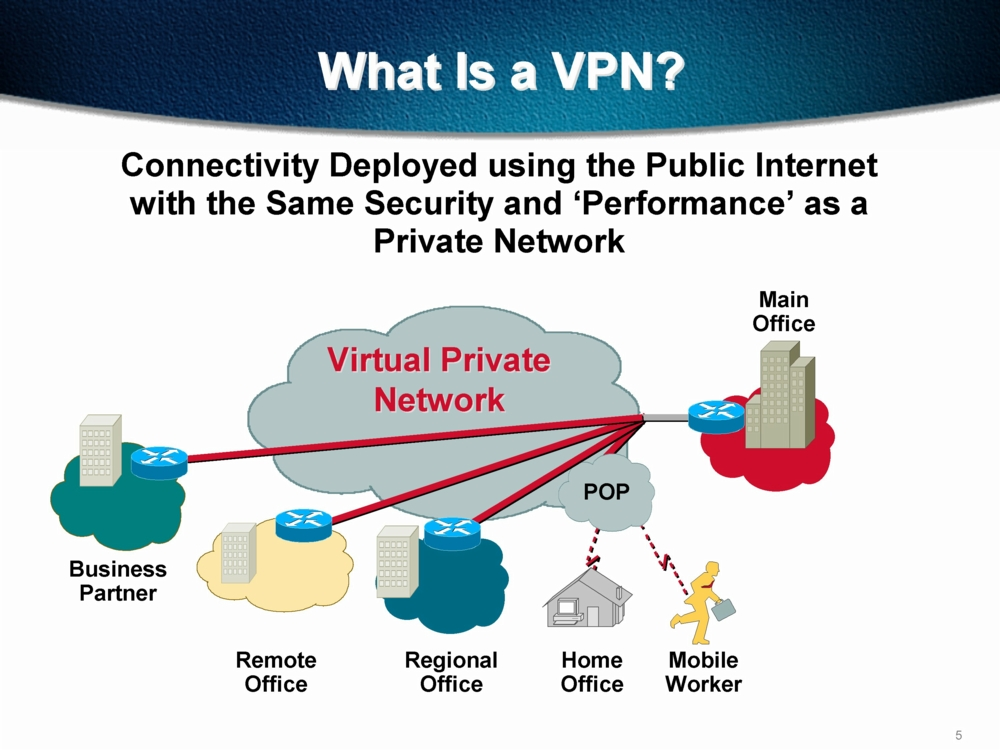Image Result For What Is A Vpn Virtual Private Network Cisco