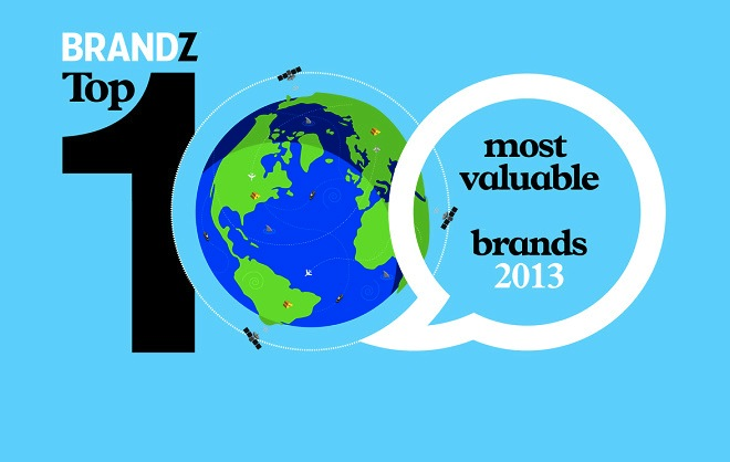 The 10 most valuable brands in China