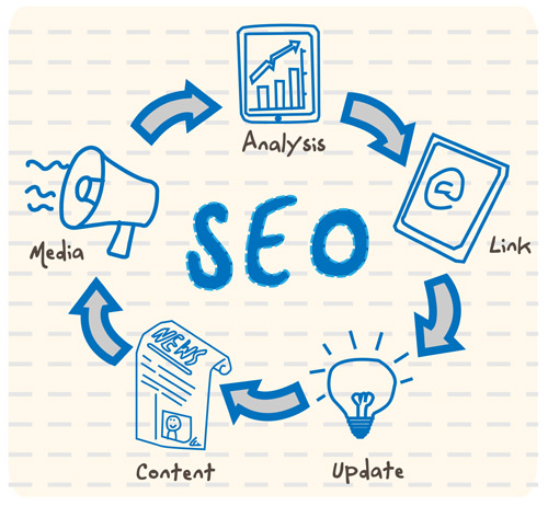 Tips for a successful SEO strategy in China