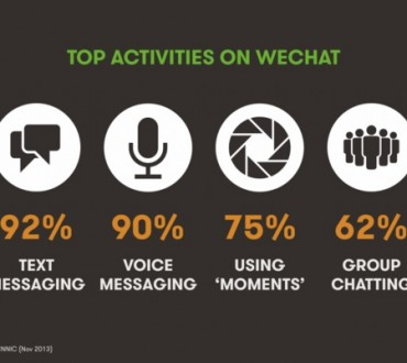 Skyrocketing numbers for WeChat: 697 million of users now!