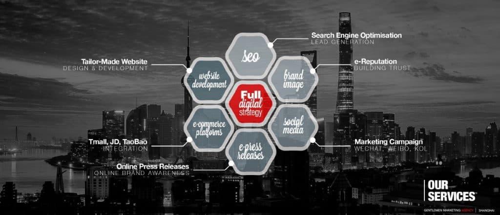 marketing in China Travel Agency