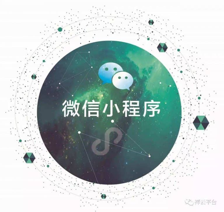 WeChat Mini Program: A new ECommerce Channel in China