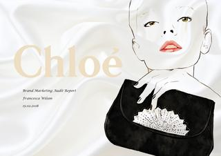 Chloé: French Luxury Label Invests in a Successful Digital Strategy in China