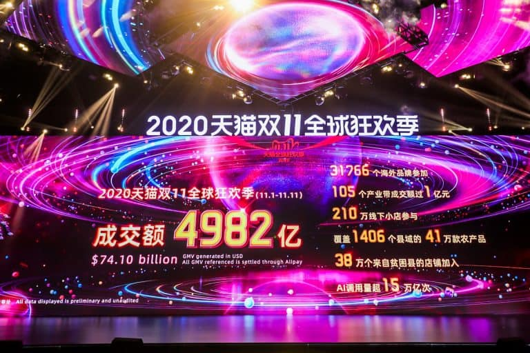 Alibaba's GMV Reached $74.3 billion during 11.11 2020