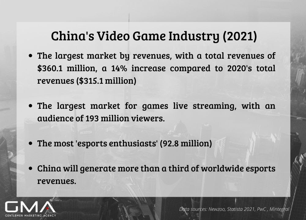china video game industry key points -gma