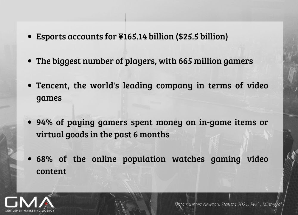 china video game industry key points